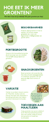 Voorbeeld infographic - Hoe eet ik meer groenten?
